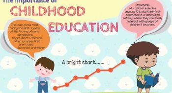 Importance-of-preschool-education